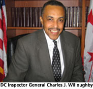 DC Inspector General Charles Willoughby