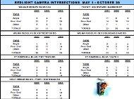 Clarksville RLC data